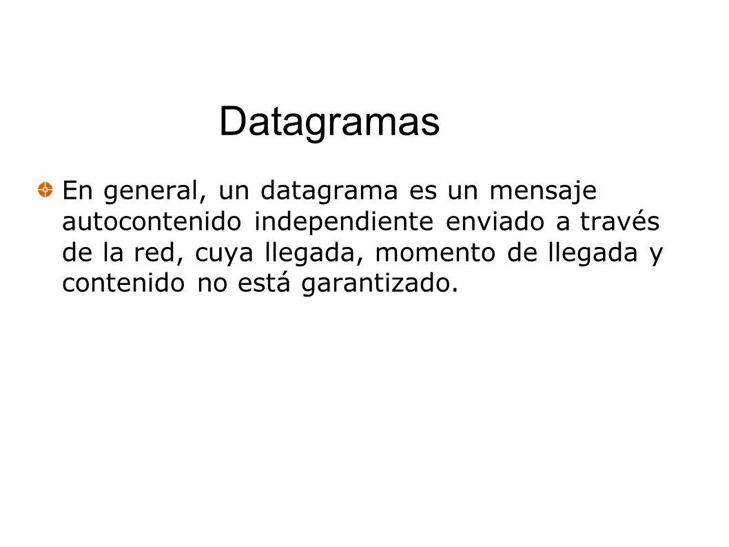 Datagramas