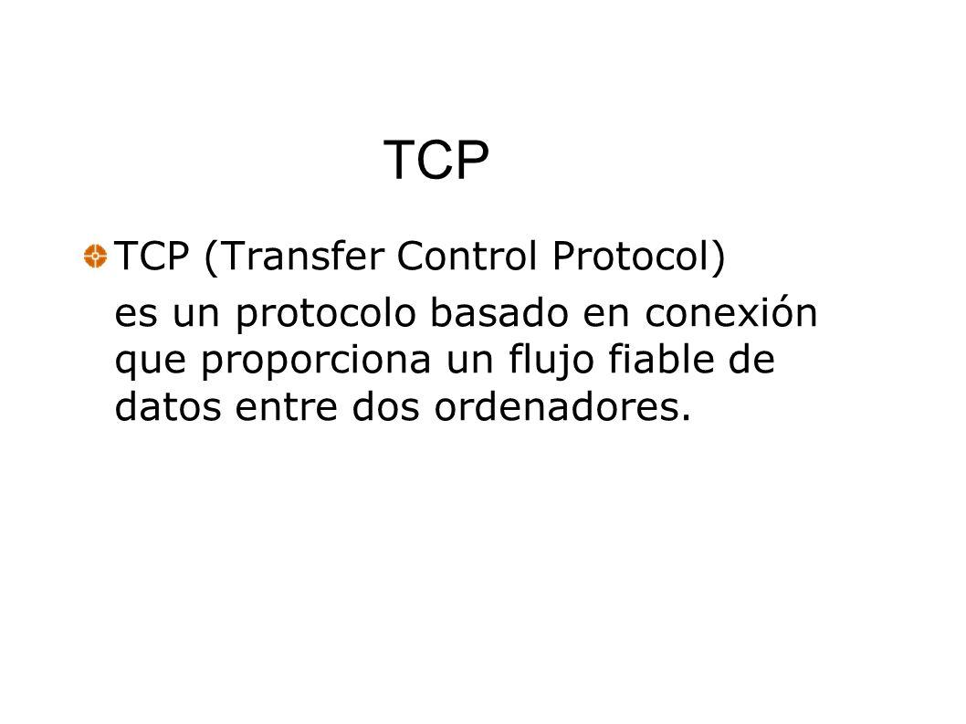 TCP TCP (Transfer Control Protocol)