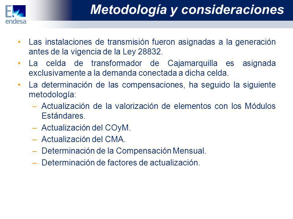 Metodología y consideraciones