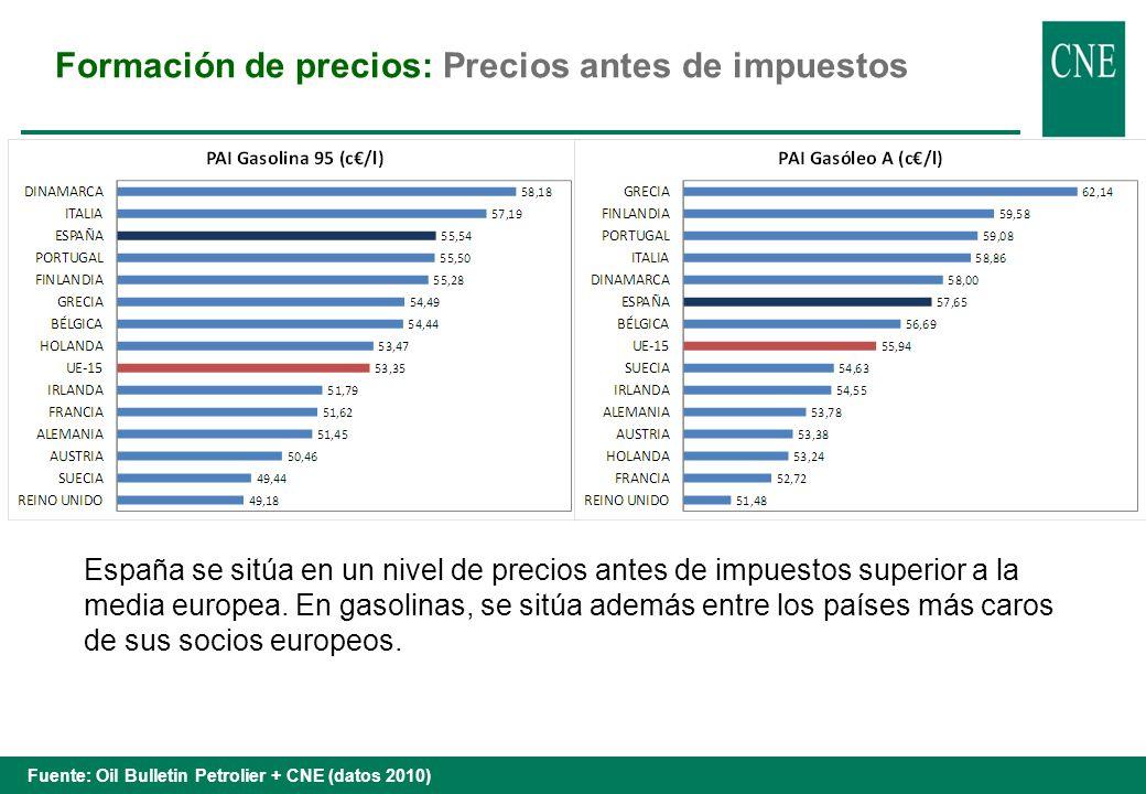 Formación de precios: Impuestos en gasóleo A
