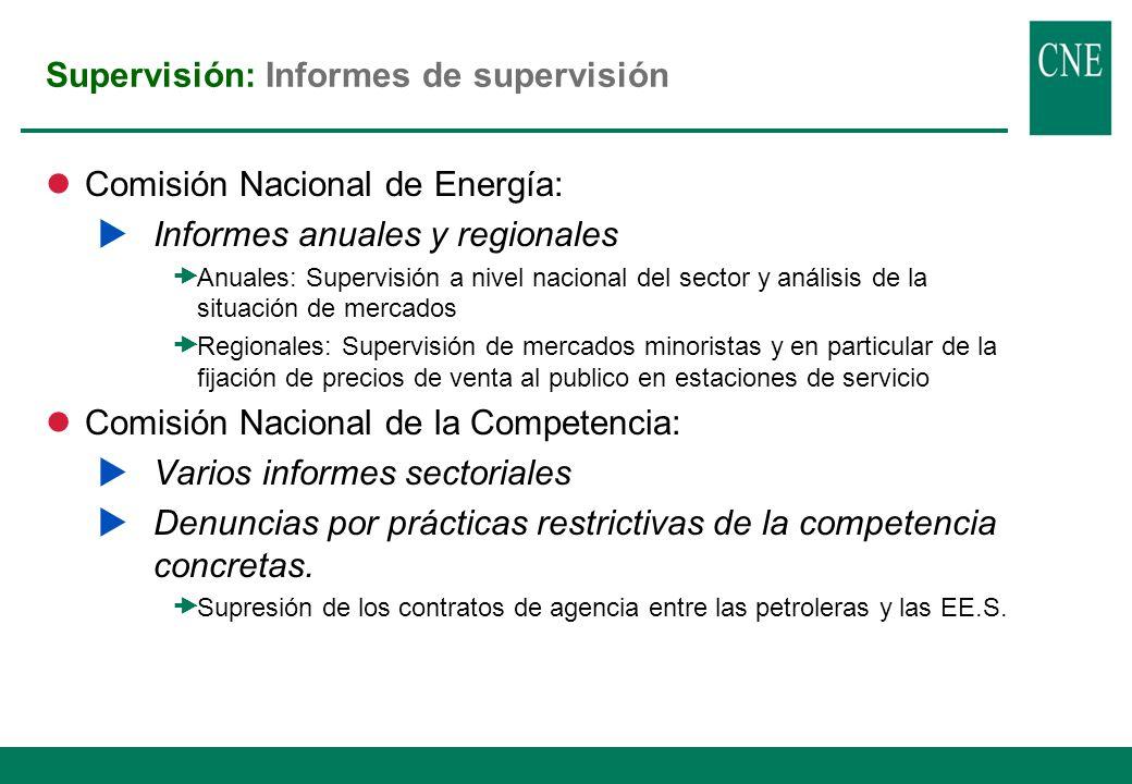 Supervisión Comisión Nacional de Energía: Función 12: