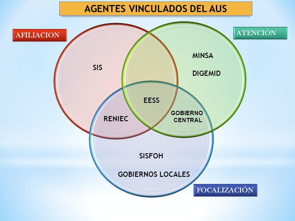 AGENTES VINCULADOS DEL AUS