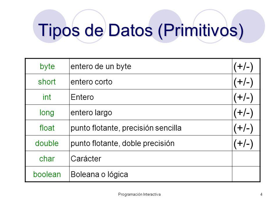 Tipos de Datos (Primitivos)