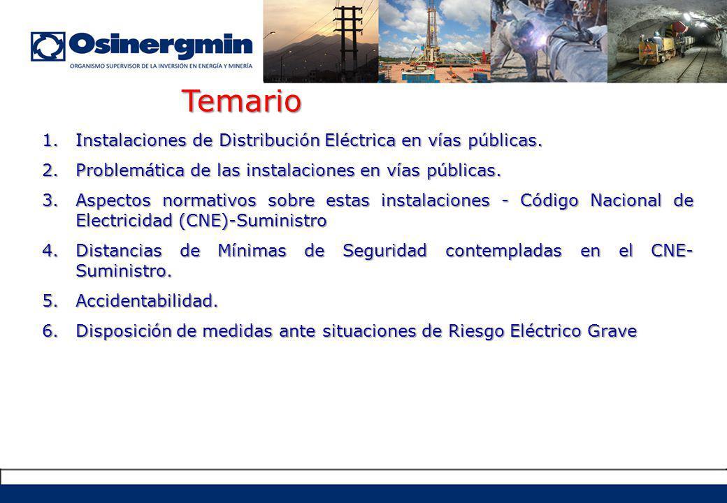 Temario Instalaciones de Distribución Eléctrica en vías públicas.