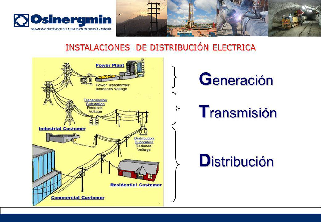 INSTALACIONES DE DISTRIBUCIÓN ELECTRICA