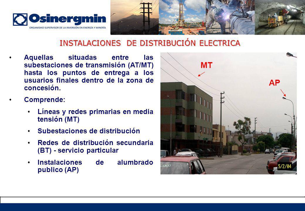 MT AP INSTALACIONES DE DISTRIBUCIÓN ELECTRICA