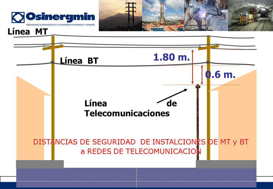 1.80 m. 0.6 m. Línea MT Línea BT Línea de Telecomunicaciones