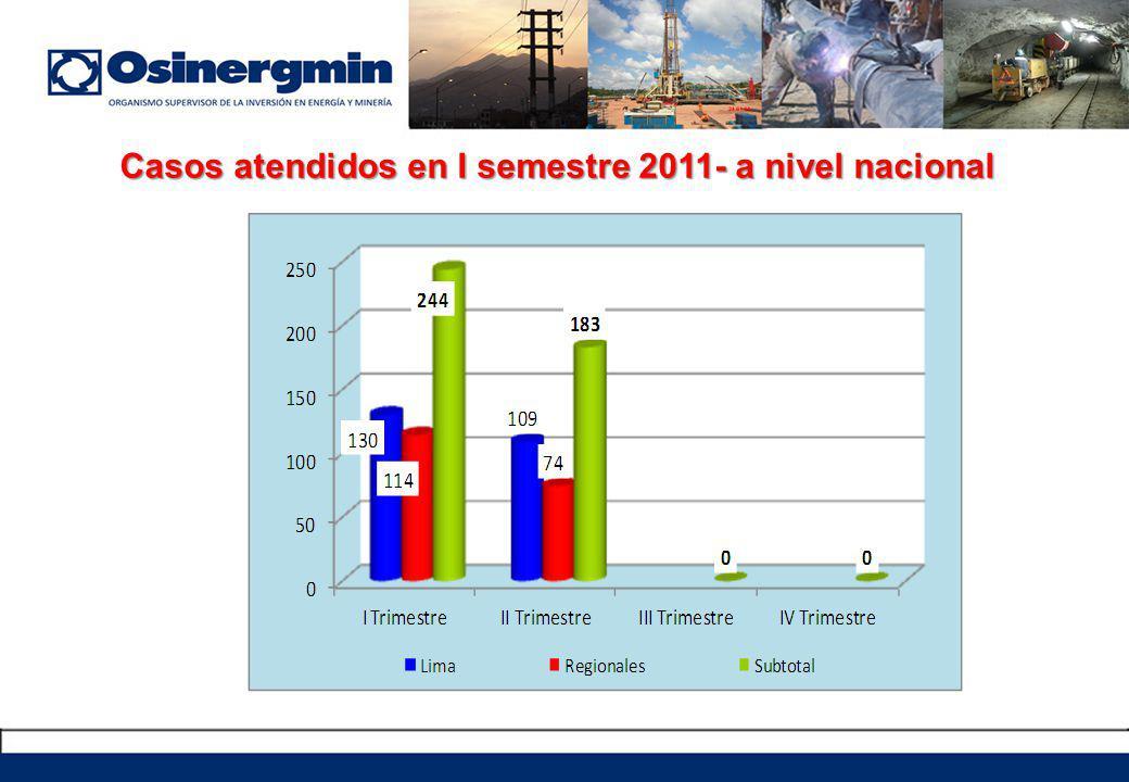 Casos atendidos en I semestre 2011- a nivel nacional