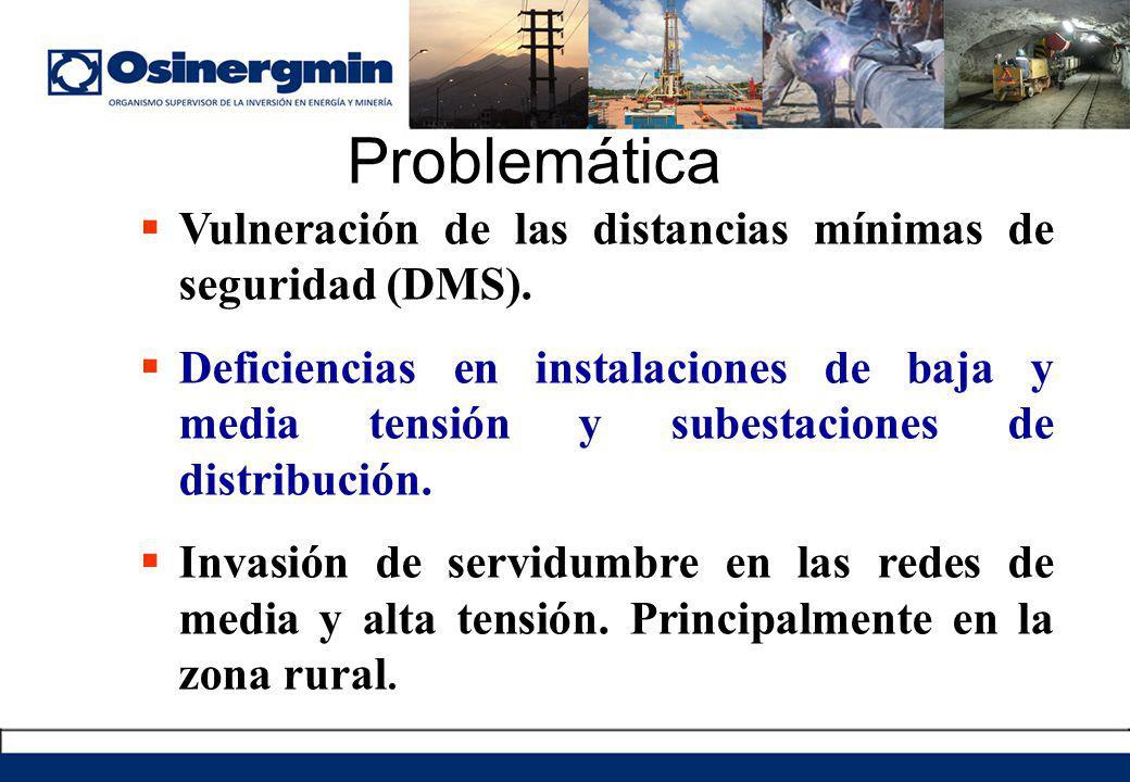 Problemática Vulneración de las distancias mínimas de seguridad (DMS).