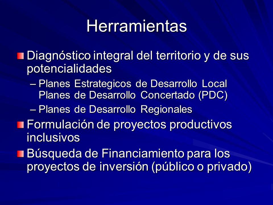 Herramientas Diagnóstico integral del territorio y de sus potencialidades.