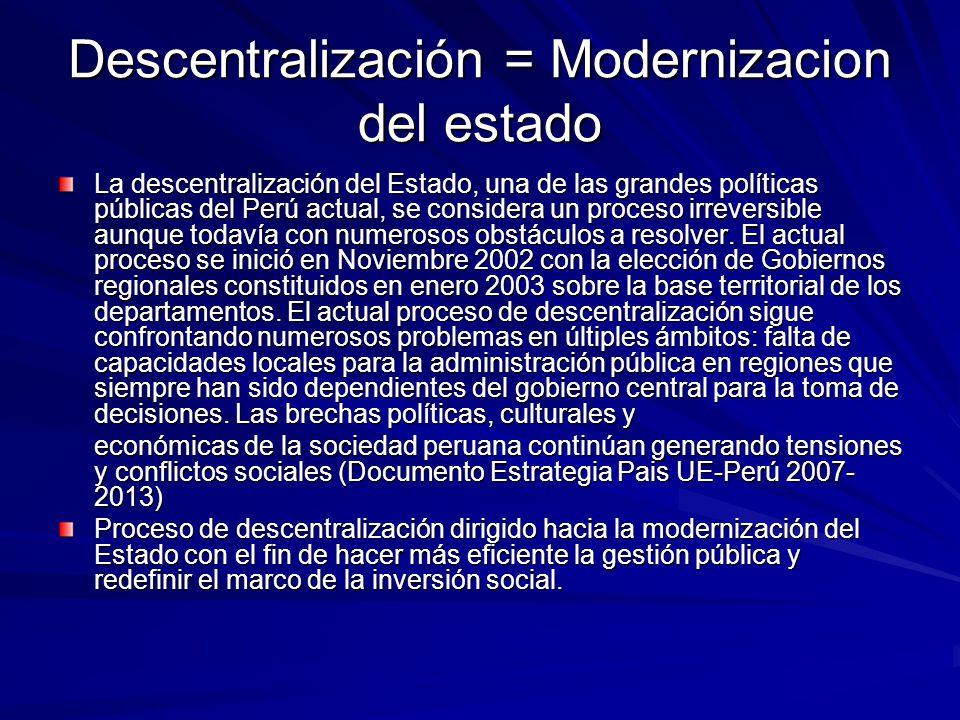 Descentralización = Modernizacion del estado