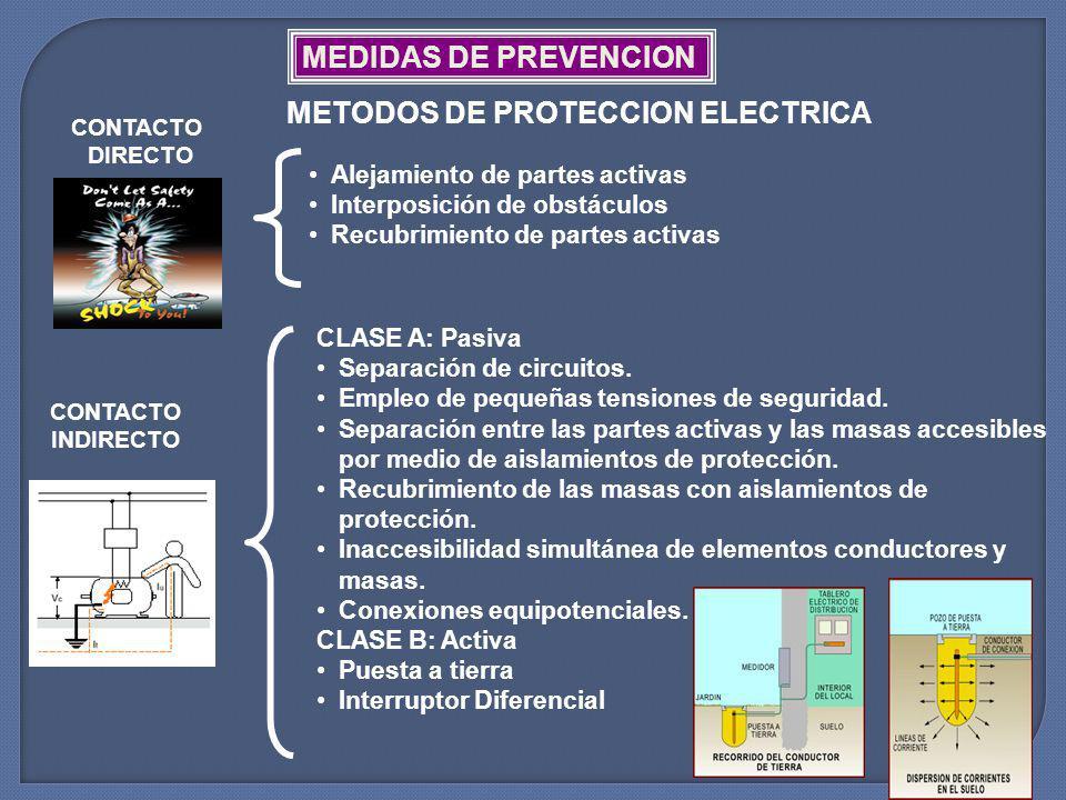 METODOS DE PROTECCION ELECTRICA