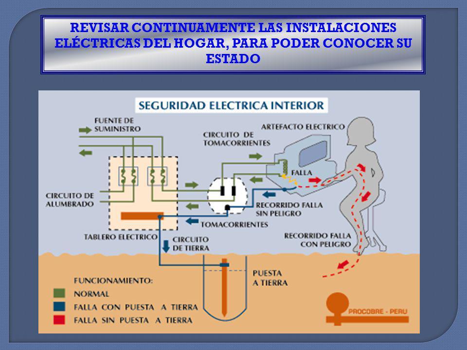 REVISAR CONTINUAMENTE LAS INSTALACIONES ELÉCTRICAS DEL HOGAR, PARA PODER CONOCER SU ESTADO