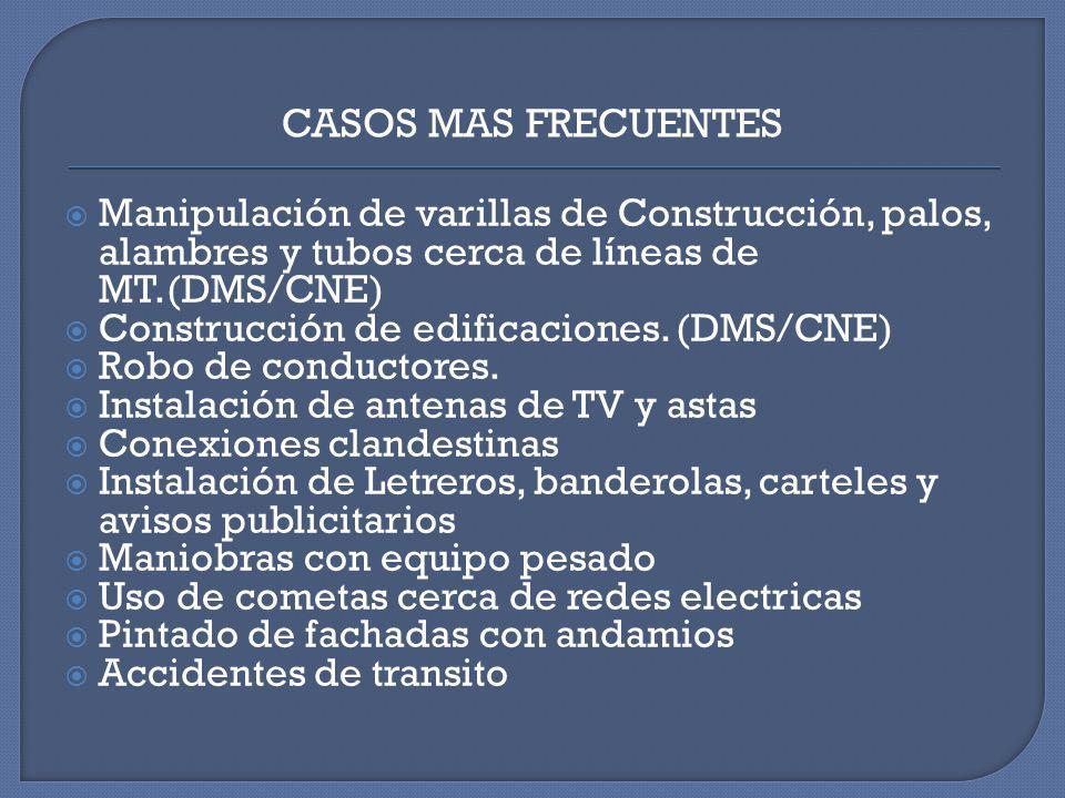 CASOS MAS FRECUENTES Manipulación de varillas de Construcción, palos, alambres y tubos cerca de líneas de MT.(DMS/CNE)