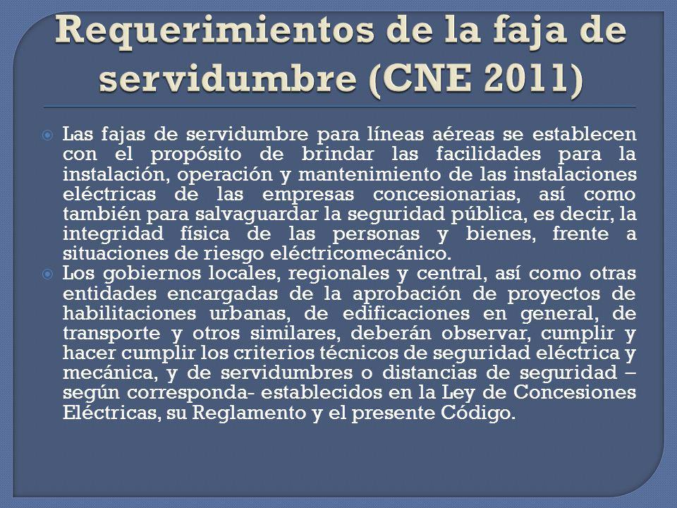 Requerimientos de la faja de servidumbre (CNE 2011)