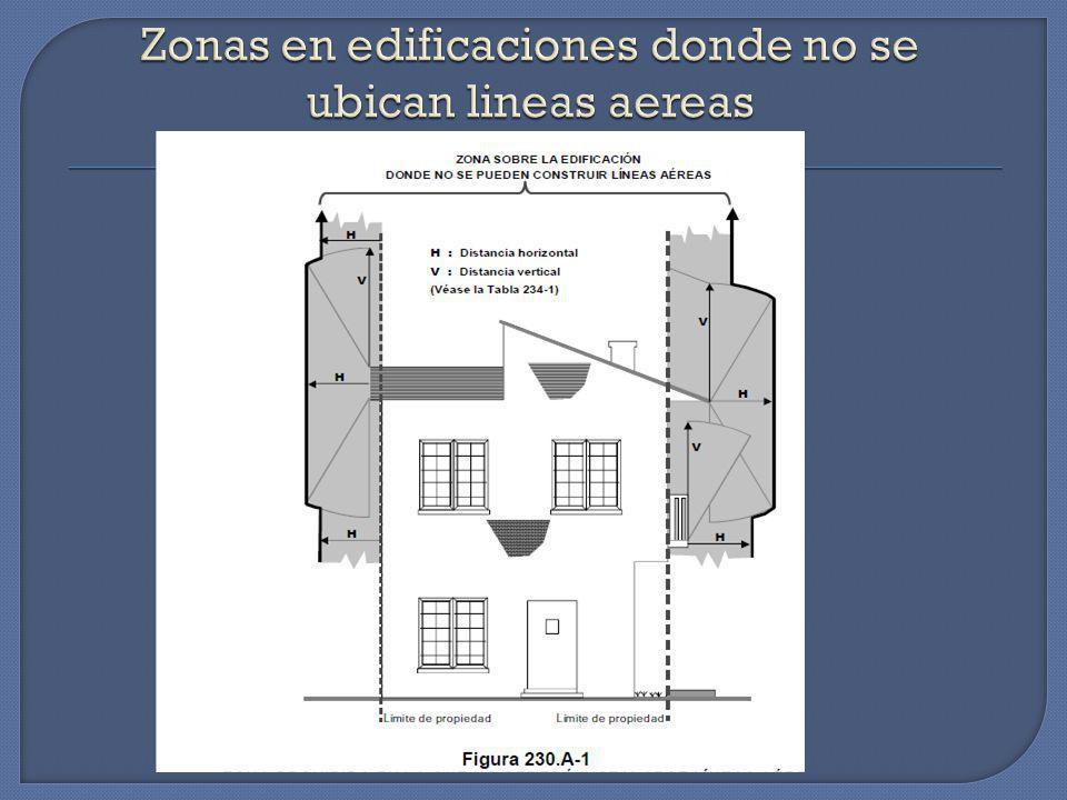 Zonas en edificaciones donde no se ubican lineas aereas