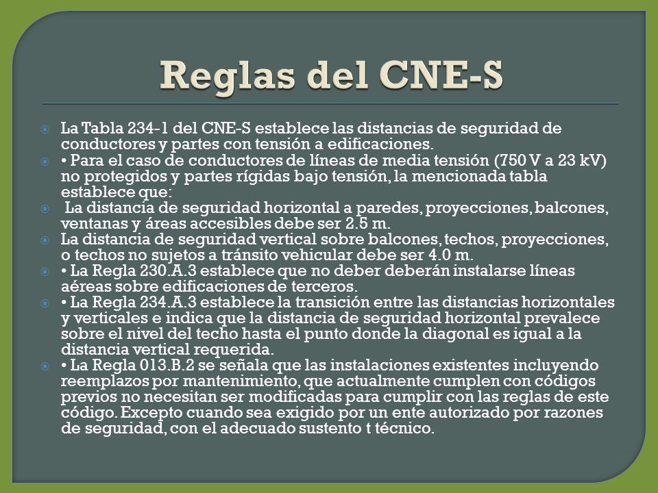 Reglas del CNE-S La Tabla 234-1 del CNE-S establece las distancias de seguridad de conductores y partes con tensión a edificaciones.