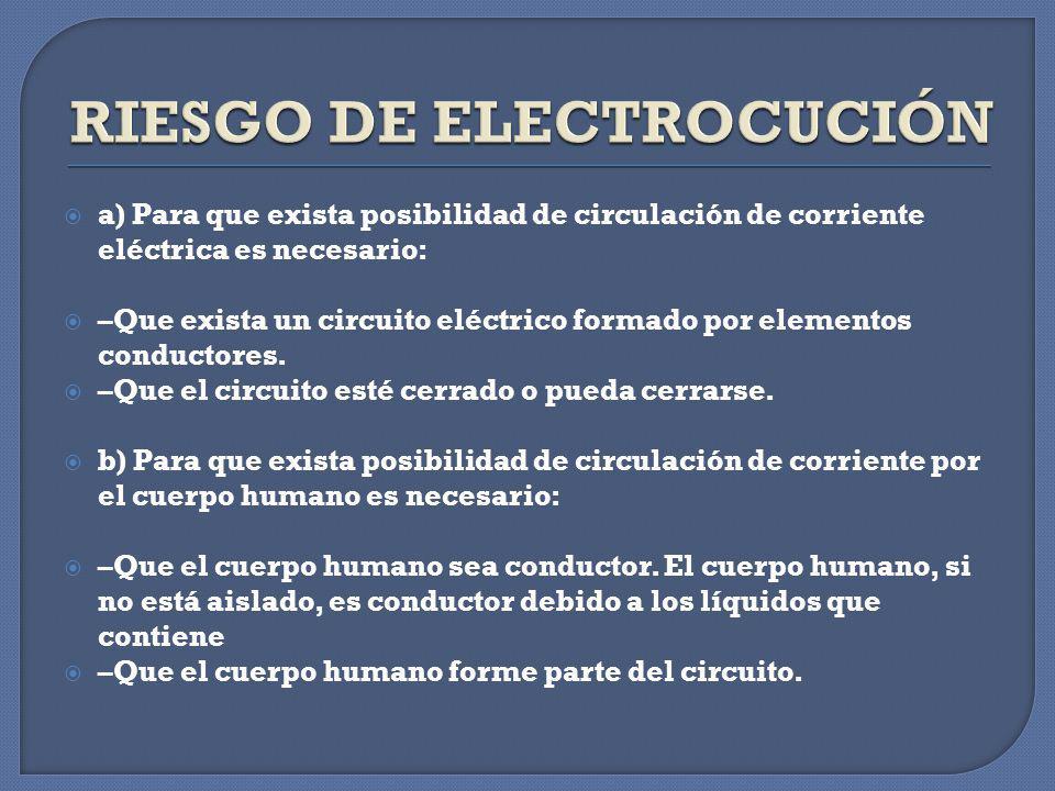 RIESGO DE ELECTROCUCIÓN