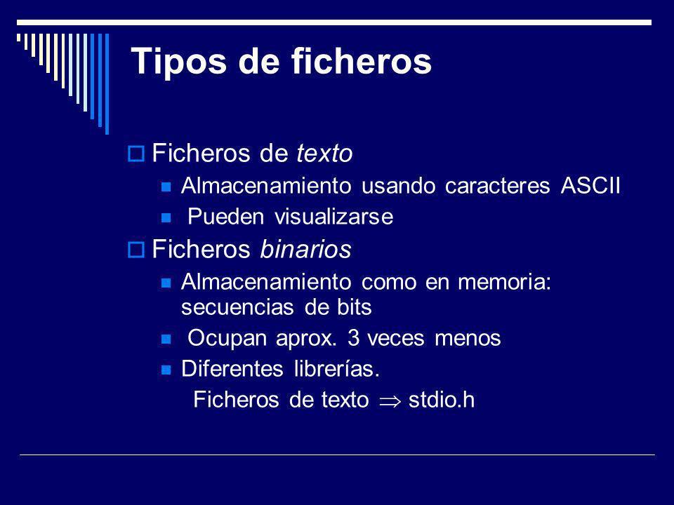 Tipos de ficheros Ficheros de texto Ficheros binarios