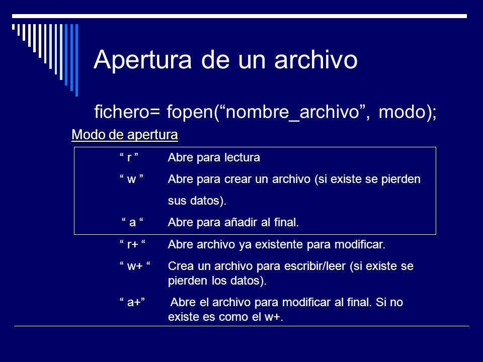 Apertura de un archivo fichero= fopen( nombre_archivo , modo);