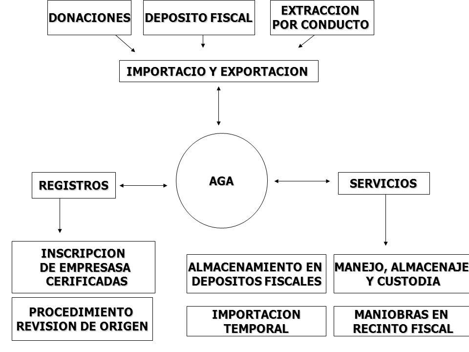 IMPORTACIO Y EXPORTACION