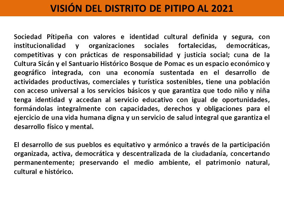 VISIÓN DEL DISTRITO DE PITIPO AL 2021