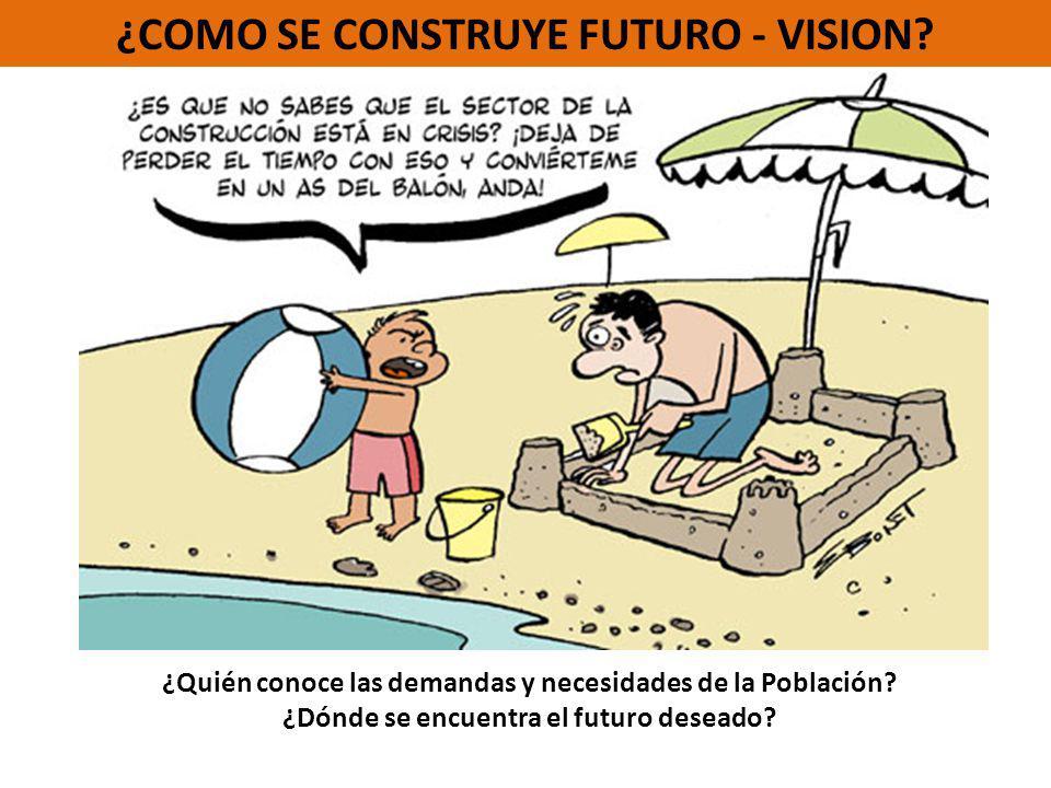 ¿COMO SE CONSTRUYE FUTURO - VISION