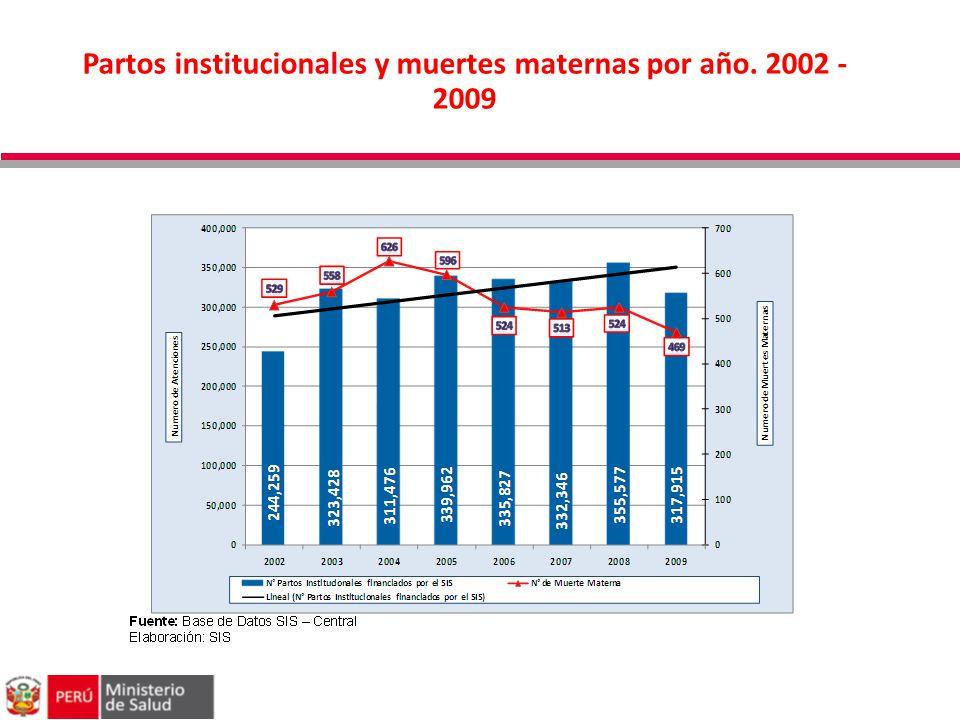 Partos institucionales y muertes maternas por año. 2002 - 2009