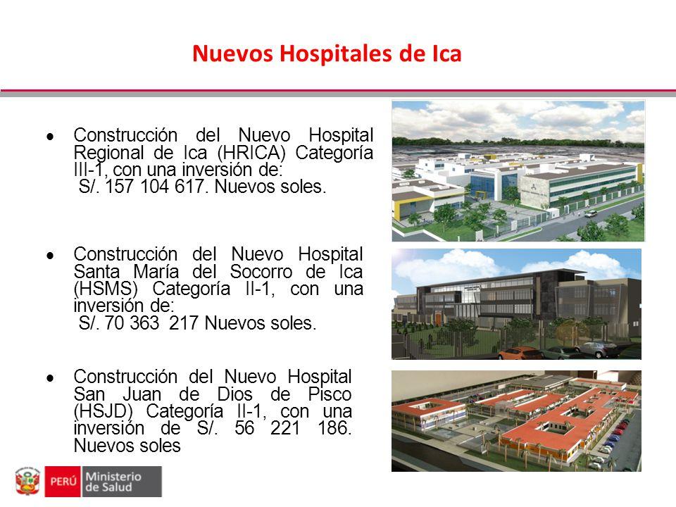 Nuevos Hospitales de Ica
