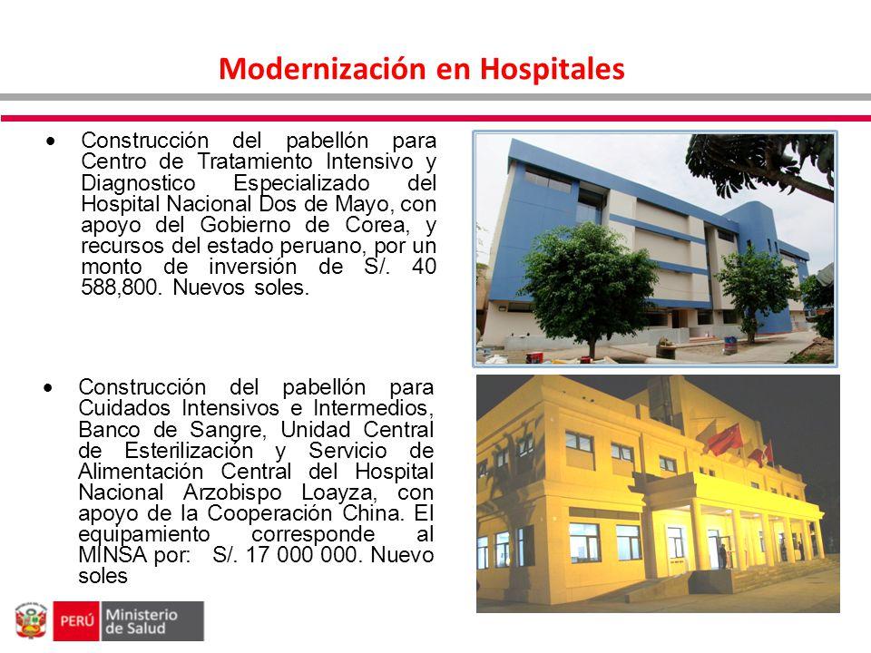 Modernización en Hospitales