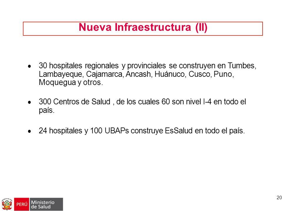 Nueva Infraestructura (II)