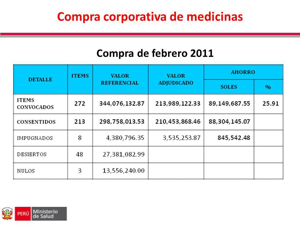 Compra corporativa de medicinas