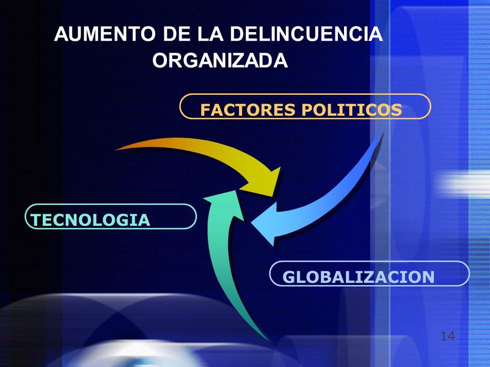 AUMENTO DE LA DELINCUENCIA ORGANIZADA