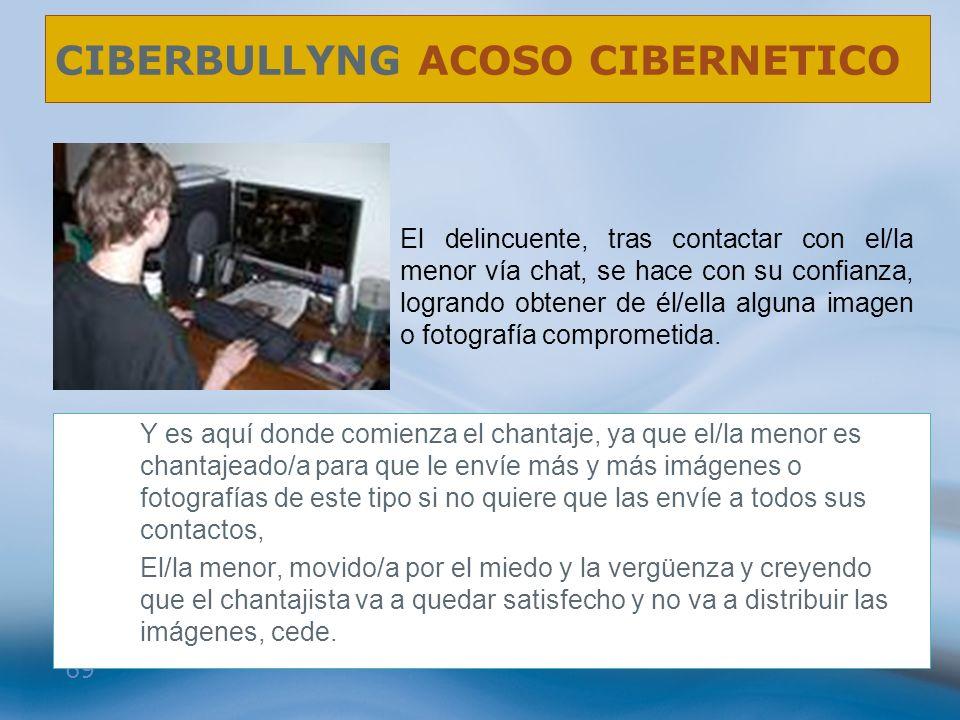 CIBERBULLYNG ACOSO CIBERNETICO