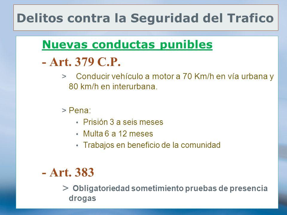 Delitos contra la Seguridad del Trafico