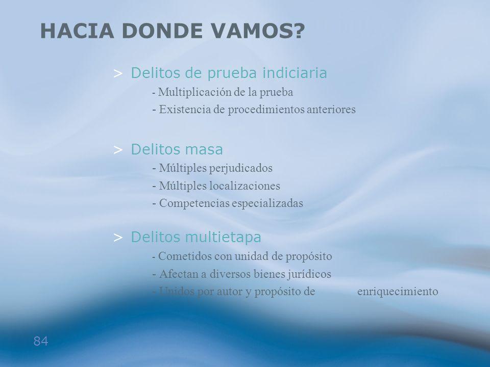 HACIA DONDE VAMOS Delitos de prueba indiciaria Delitos masa