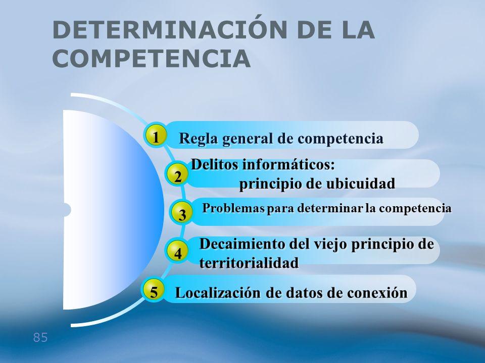 DETERMINACIÓN DE LA COMPETENCIA