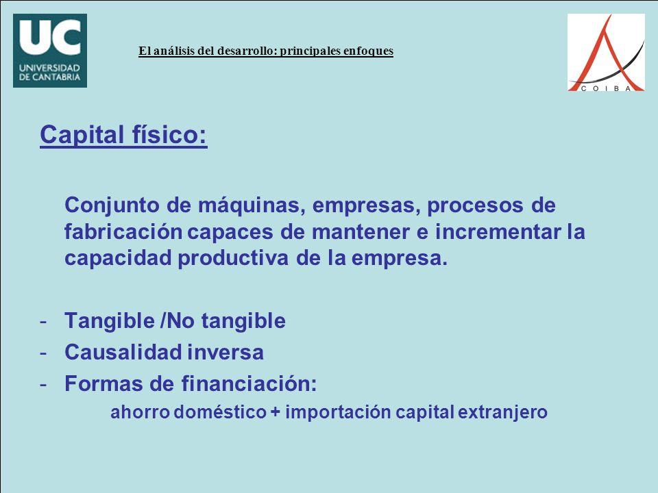 ahorro doméstico + importación capital extranjero