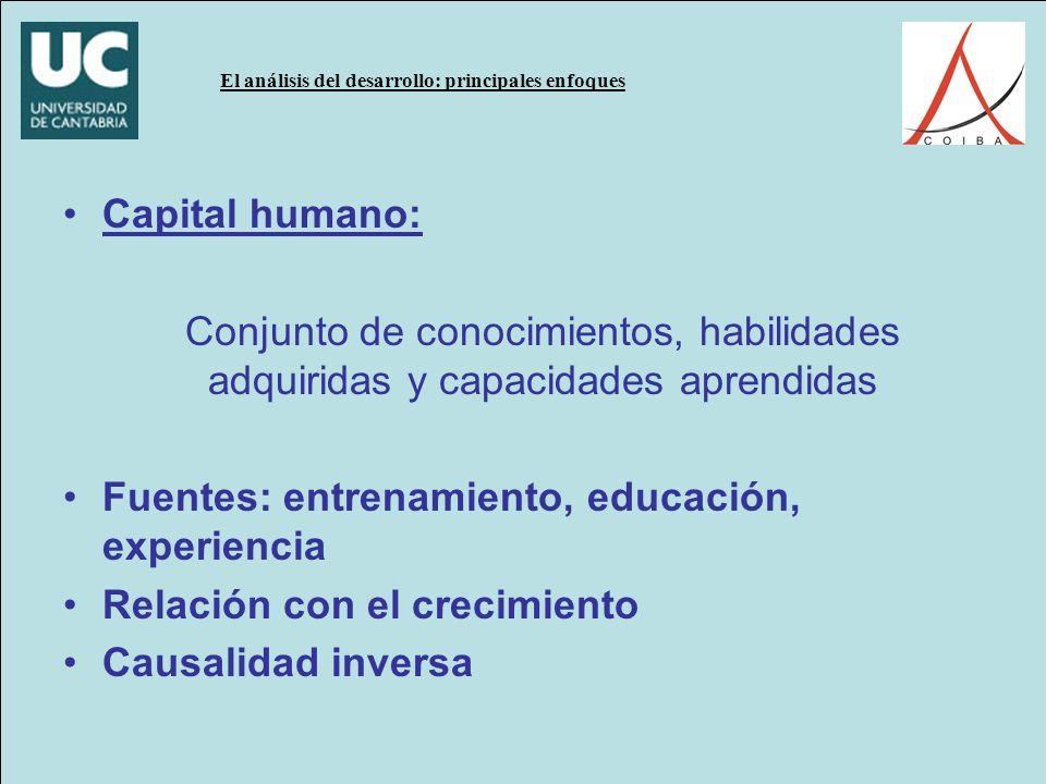 Capital humano: Conjunto de conocimientos, habilidades adquiridas y capacidades aprendidas. Fuentes: entrenamiento, educación, experiencia.