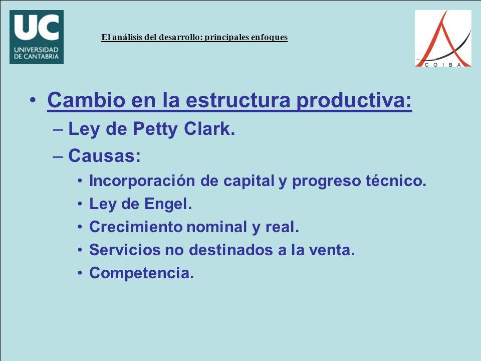 Cambio en la estructura productiva: