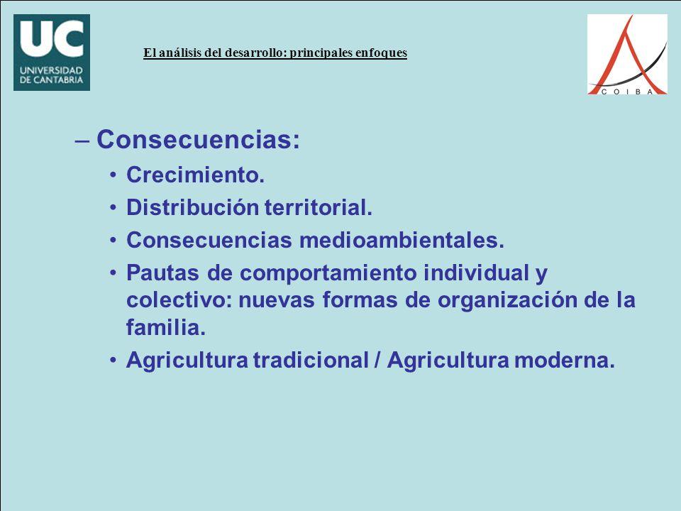 Consecuencias: Crecimiento. Distribución territorial.