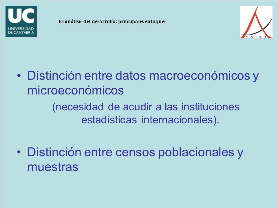 Distinción entre datos macroeconómicos y microeconómicos