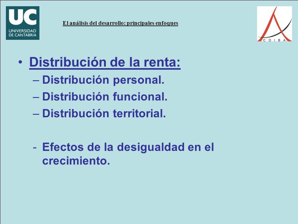 Distribución de la renta: