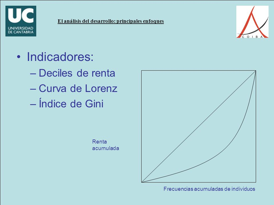 Indicadores: Deciles de renta Curva de Lorenz Índice de Gini