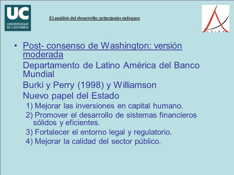 Post- consenso de Washington: versión moderada