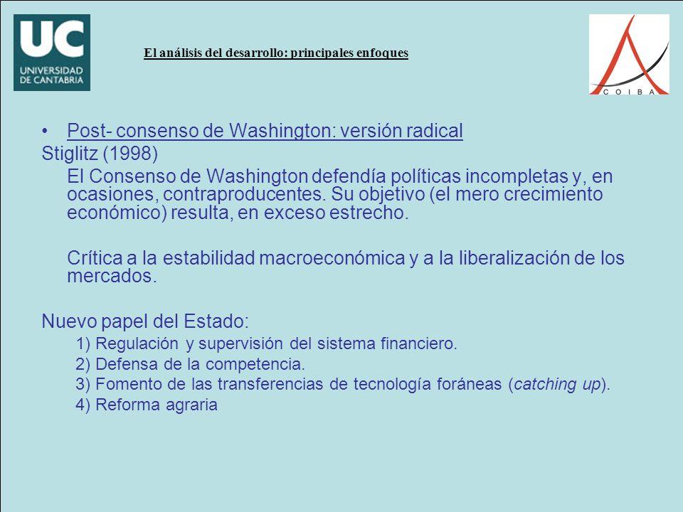 Post- consenso de Washington: versión radical Stiglitz (1998)