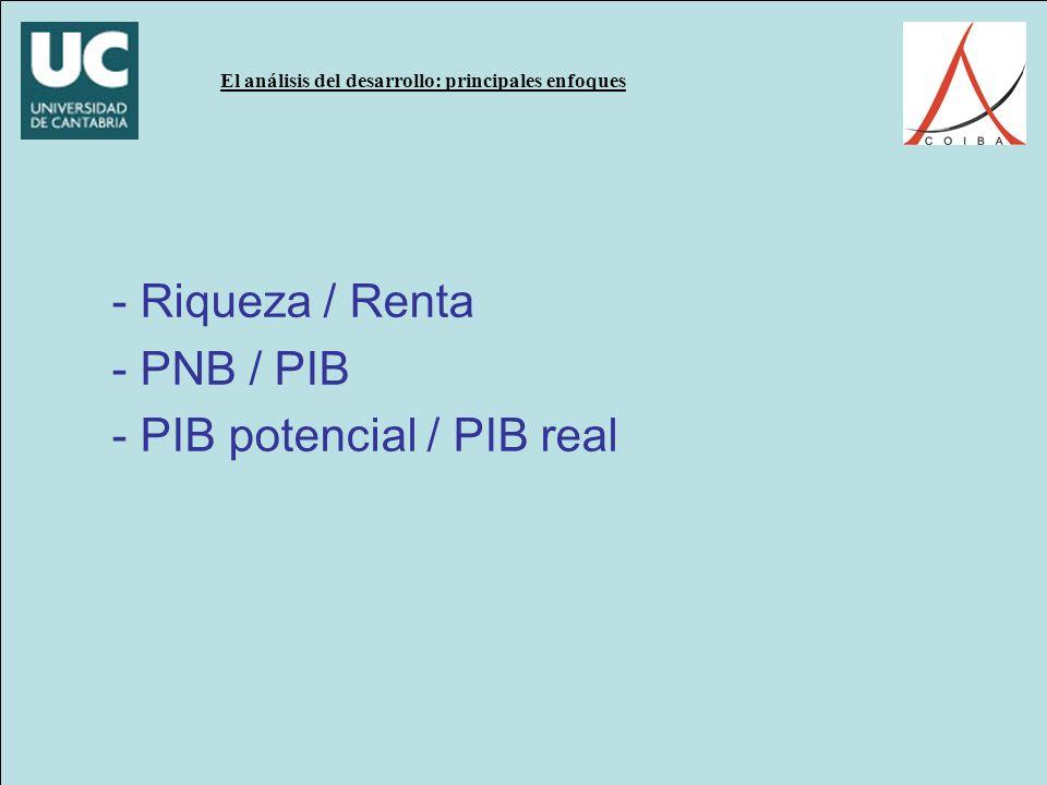 - Riqueza / Renta - PNB / PIB - PIB potencial / PIB real