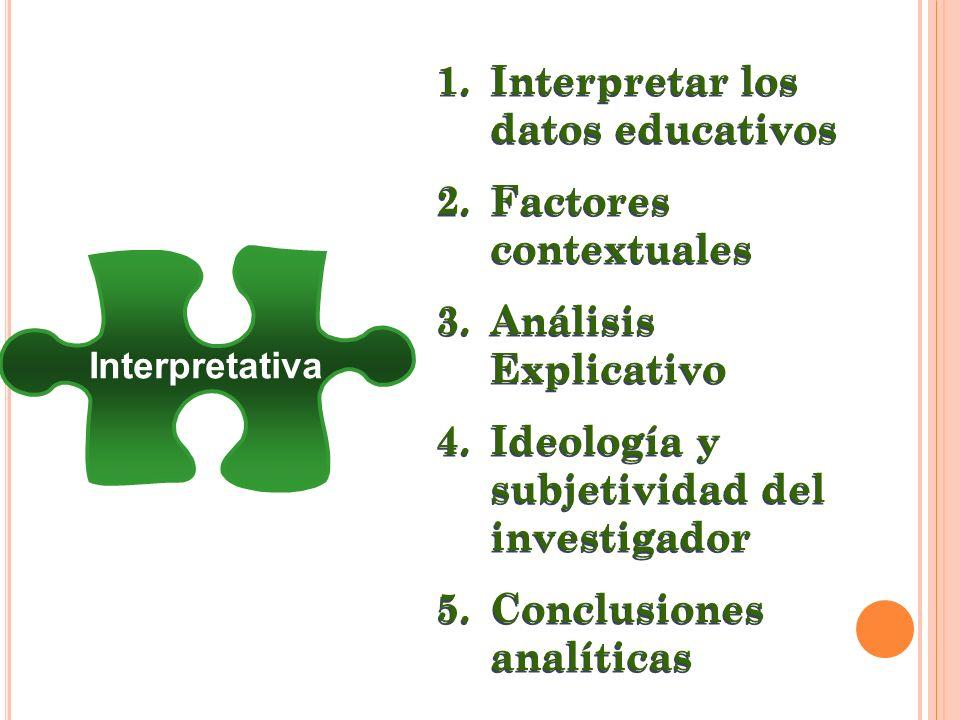 Interpretar los datos educativos Factores contextuales