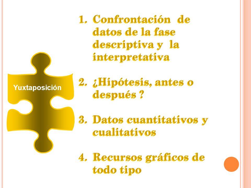 Confrontación de datos de la fase descriptiva y la interpretativa