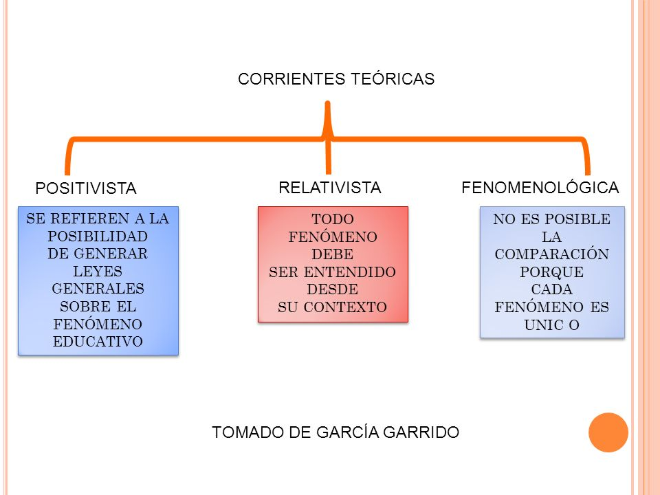 TOMADO DE GARCÍA GARRIDO